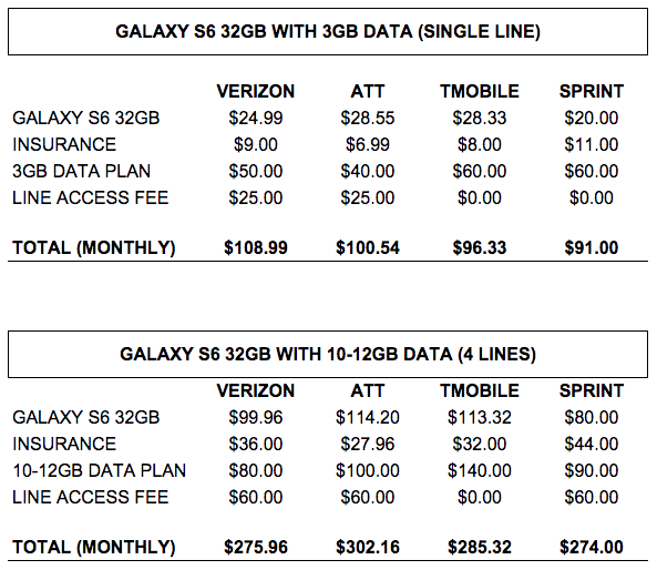 us wireless carrier pricing