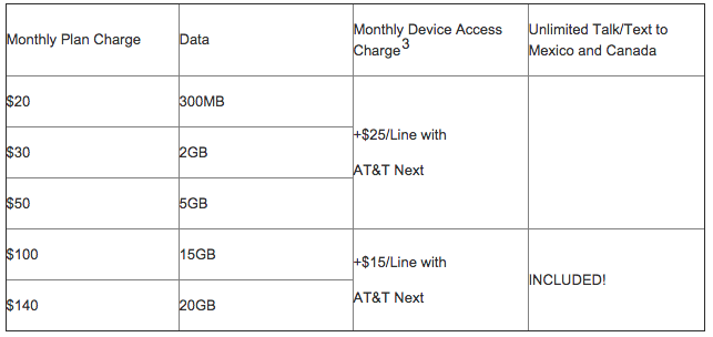 att mobile share value plans