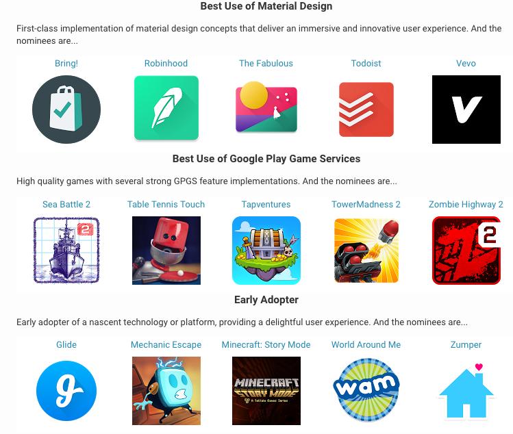 Google Play Awards 2