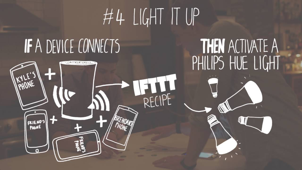 OnHub-now-with-IFTTT