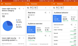 new google analytics
