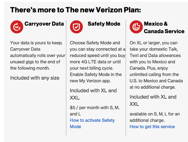 verizon carryover data