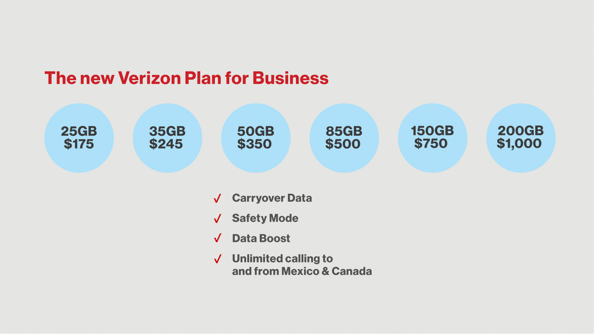 new verizon plans