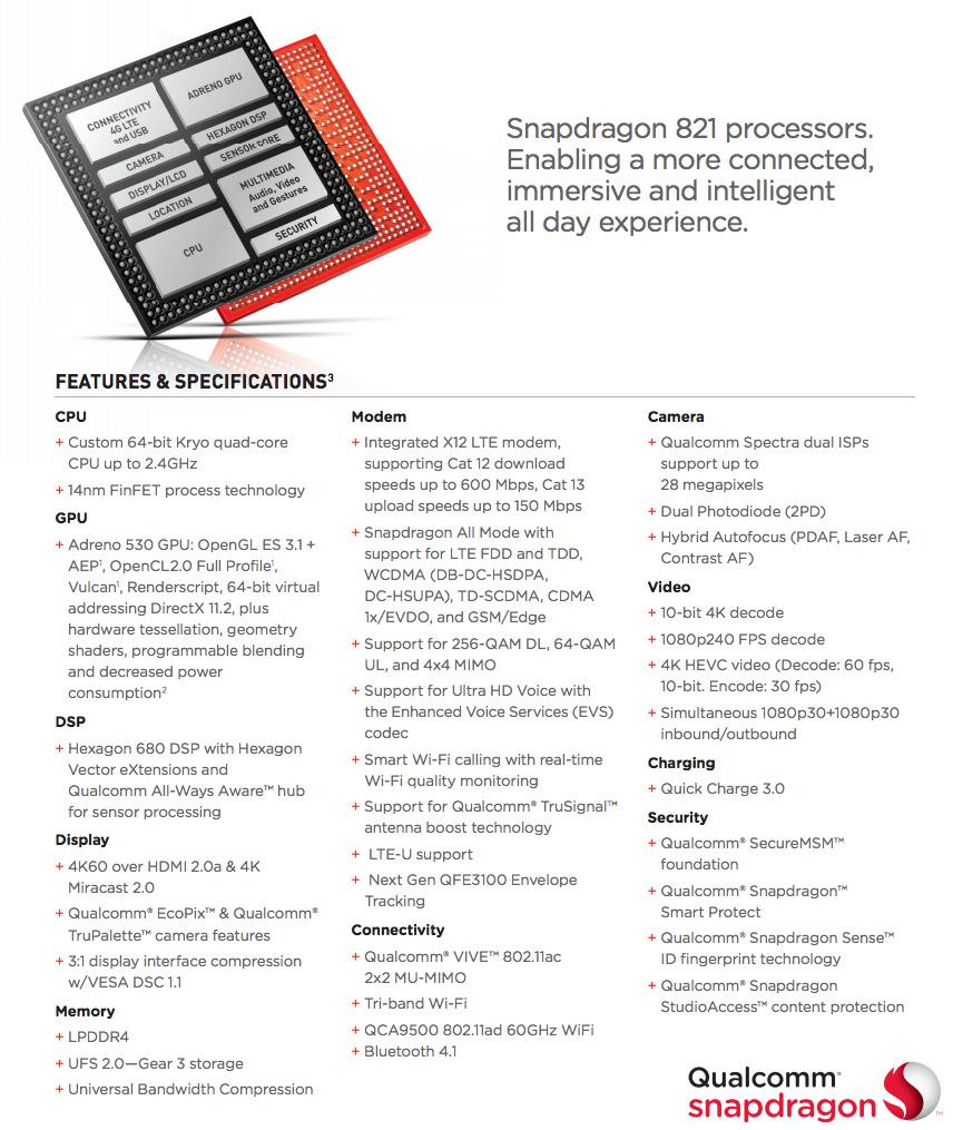 snapdragon 821 specs