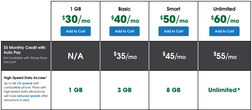 cricket wireless data plans