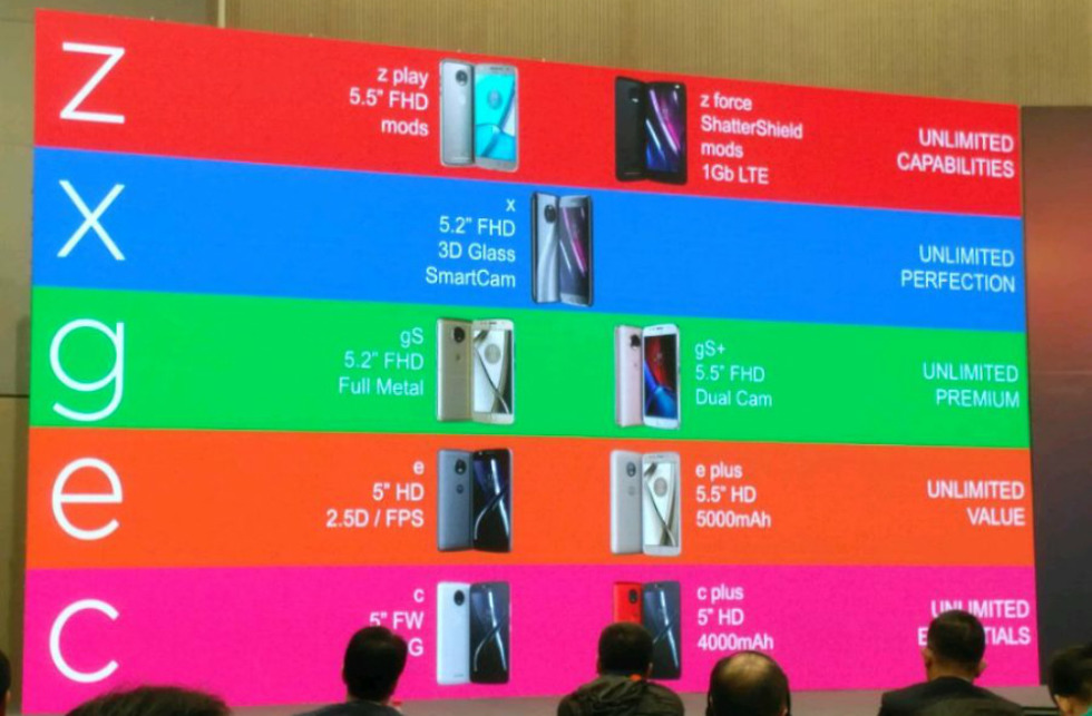 Moto's 2017 Line to Include Z, X, G, E, and C Models – Droid Life