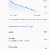 pixel 2 battery life