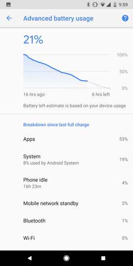 pixel 2 xl battery life