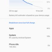 pixel 2 xl battery life