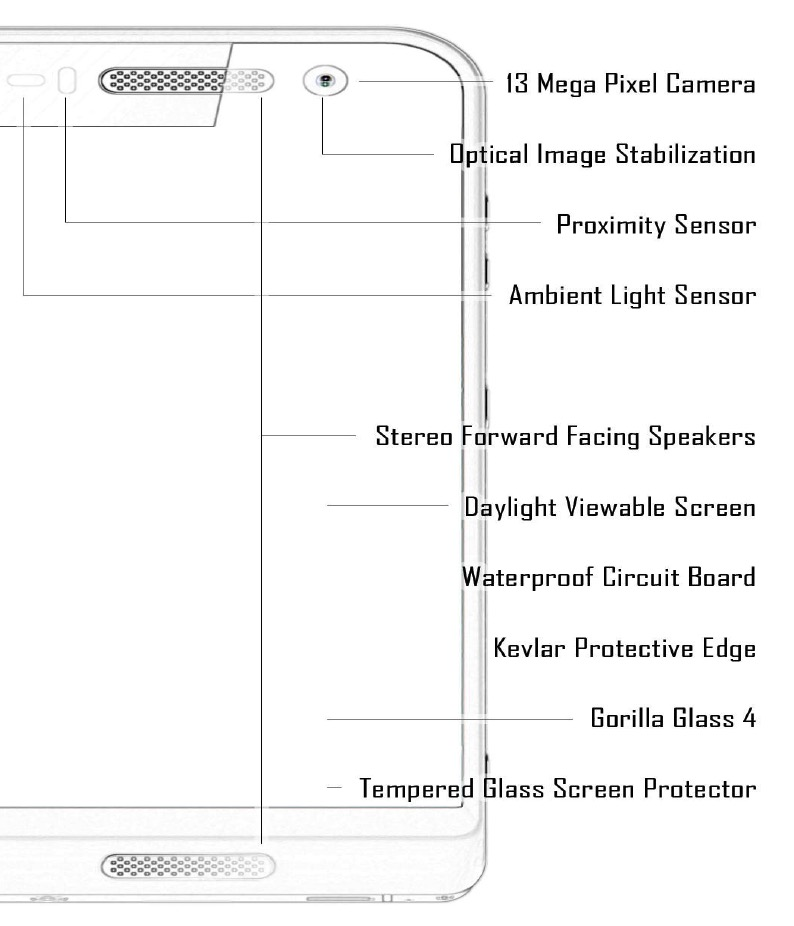 Look  Saygus V2 Did Actually Show Up at the FCC      Droid Life