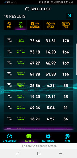 verizon gigabit lte speeds