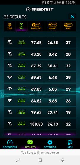 verizon gigabit lte speeds