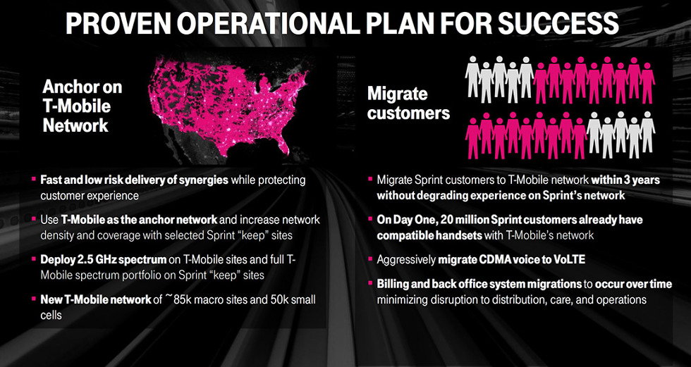 sprint tmobile merger what happens