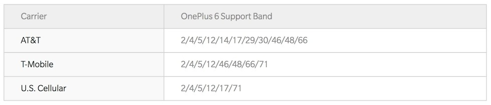 oneplus 6 us lte bands