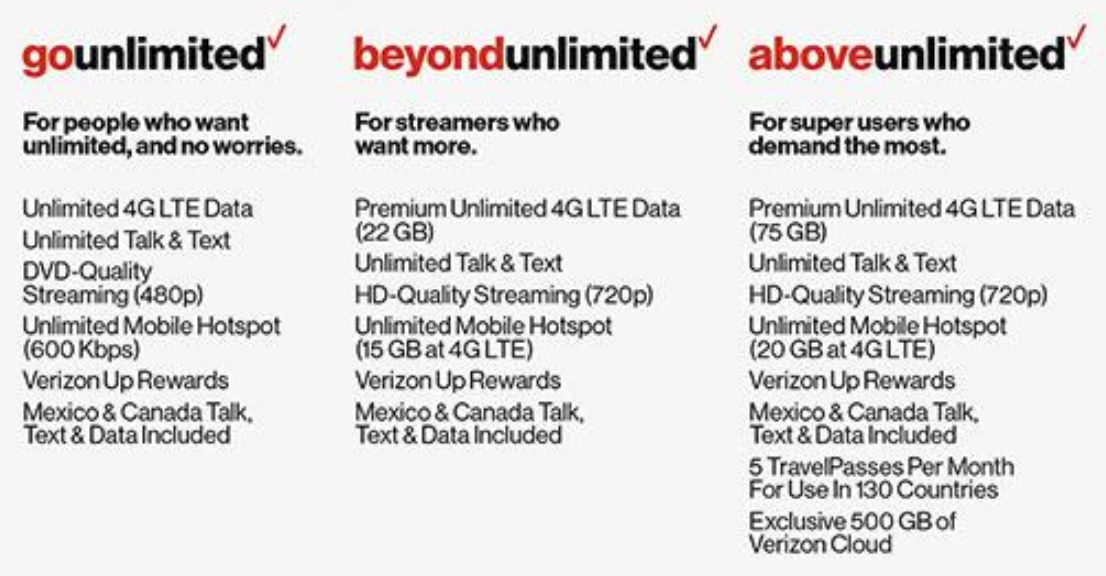 "Unlimited"" is the Most Meaningless Word in Wireless – Droid Life"