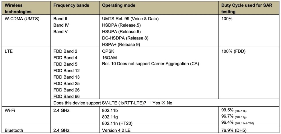 Galaxy Watch Supported Bands