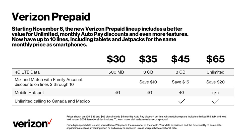 New Verizon Prepaid Plans