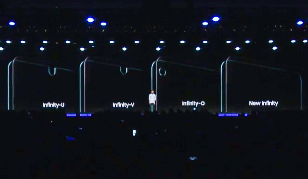 Samsung Notch Displays