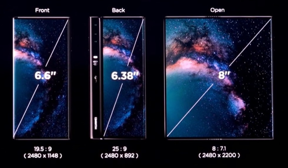 Huawei Mate X Displays