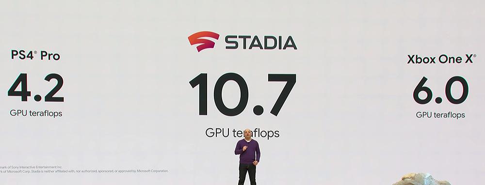 Stadia Teraflops - Google annuncia Stadia, il futuro del gaming