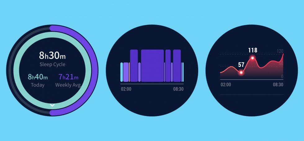 Mobvoi TicSleep Wear OS app