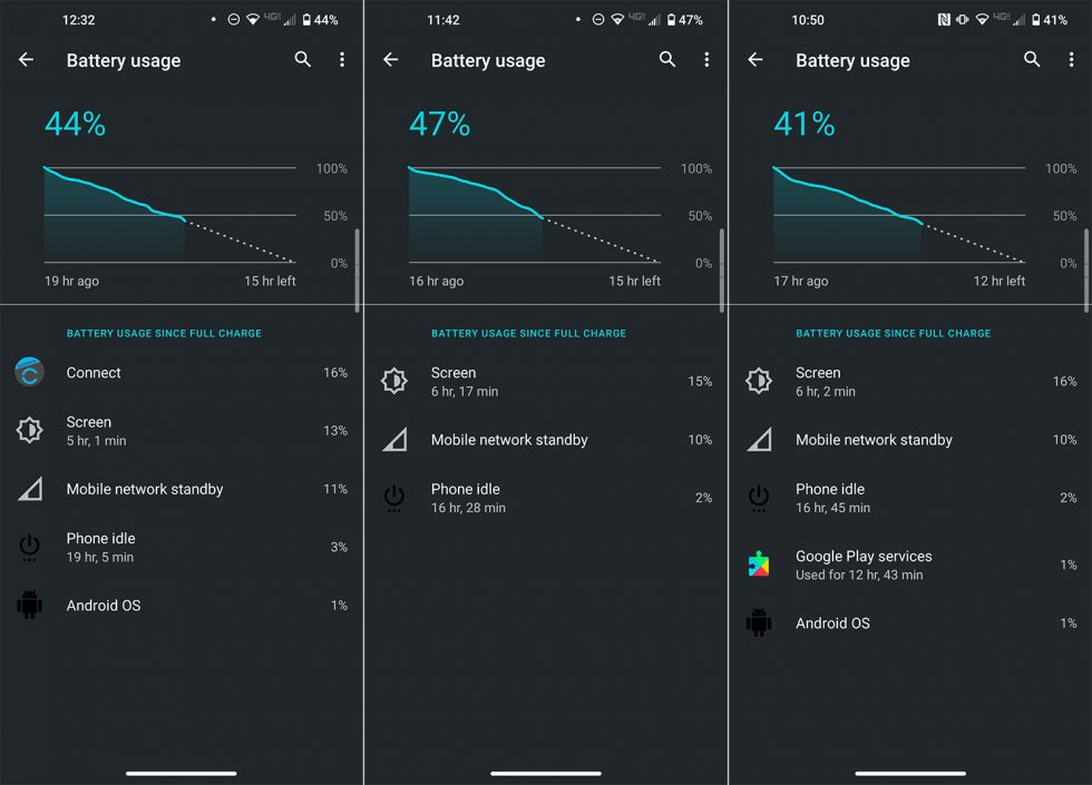 Motorola Edge Battery Life