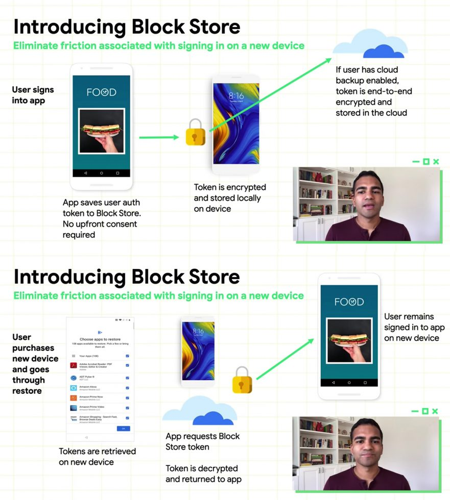 Android 11 Block Store