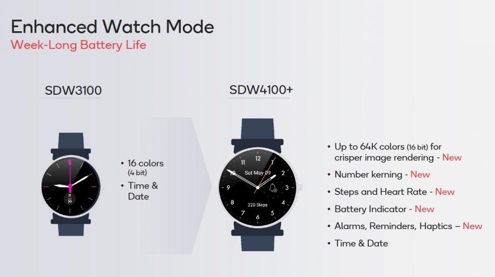 4100+ Enhanced Watch Mode