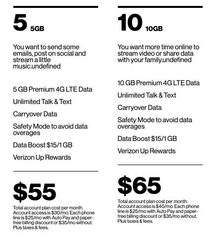 Verizon New Shared Data Plans