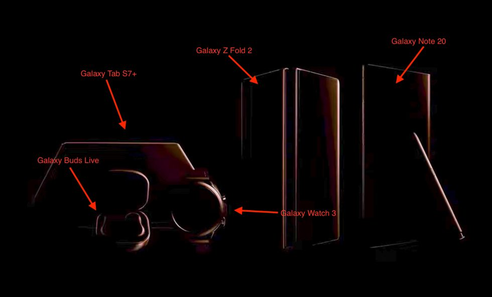 Galaxy Unpacked Devices