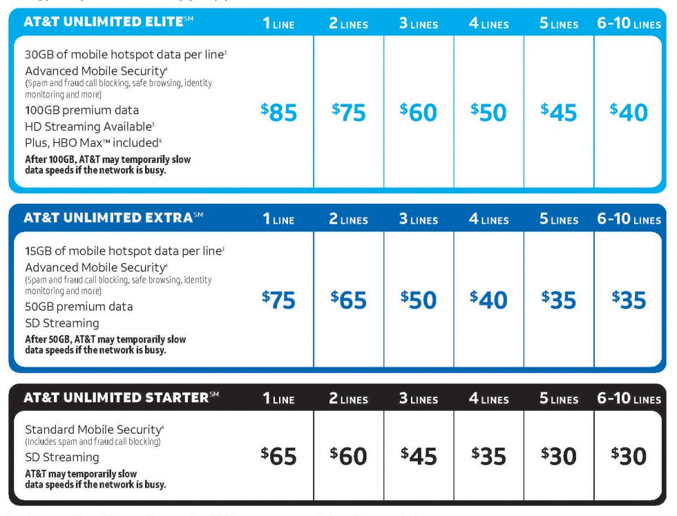 ATT Unlimited Your Way Plans