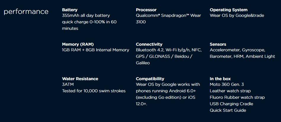 Moto 360 Specs