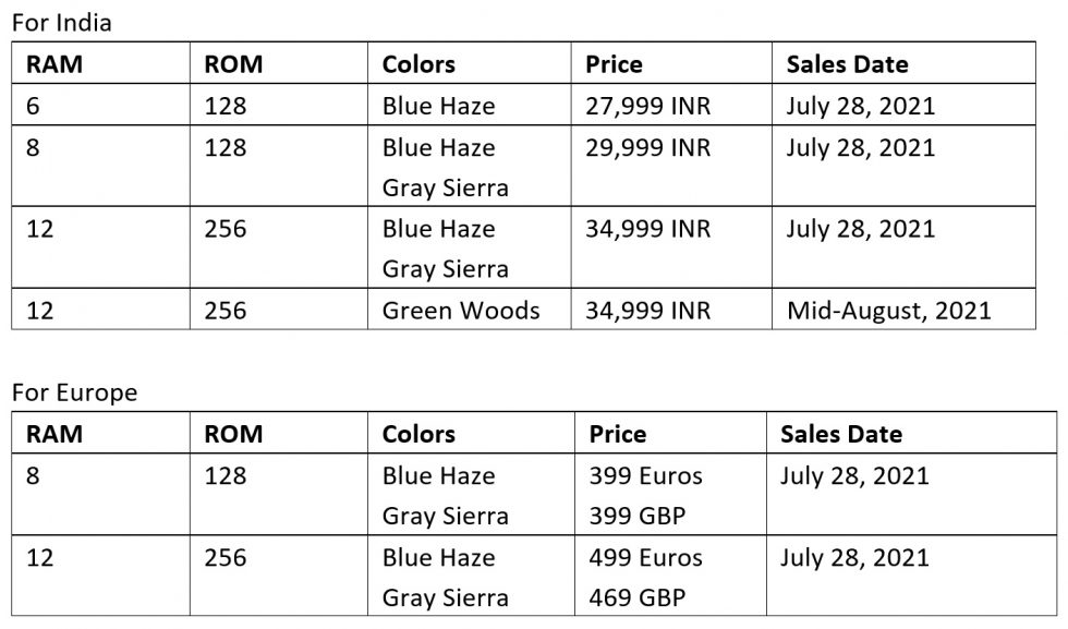 OnePlus Nord 2 Pricing